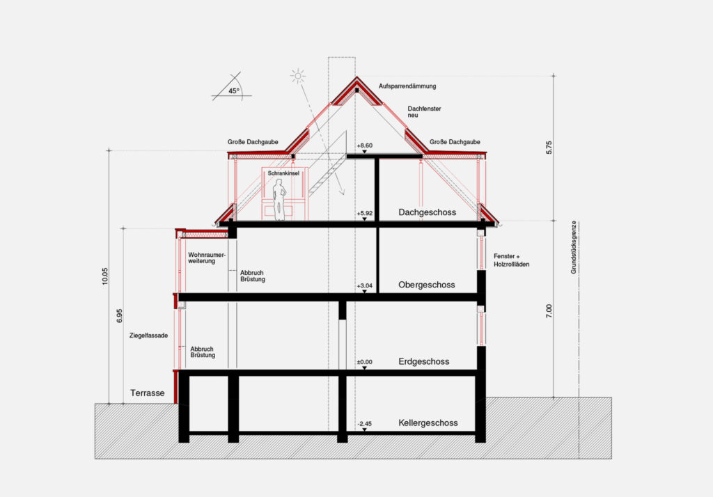 Frankfurt Dornbusch – Wohnungsbau – Gerstner Kaluza Architektur Frankfurt